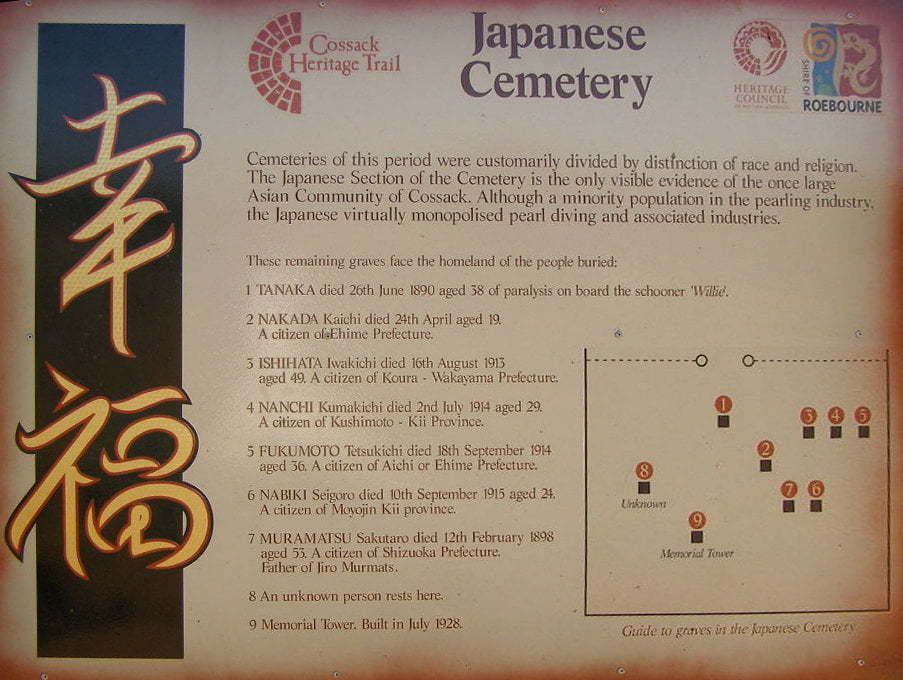 Japanese Cemetery information board from the Cossack Asian Cemetery